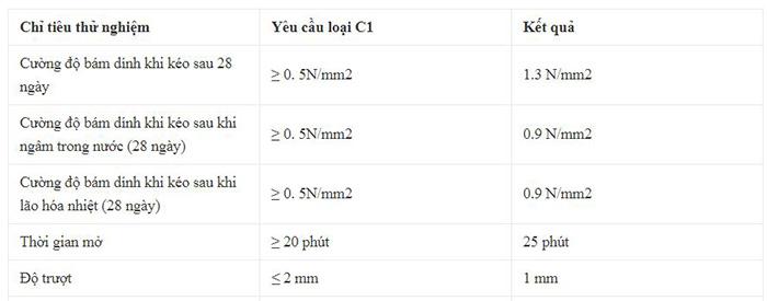 Thông số kỹ thuật của keo